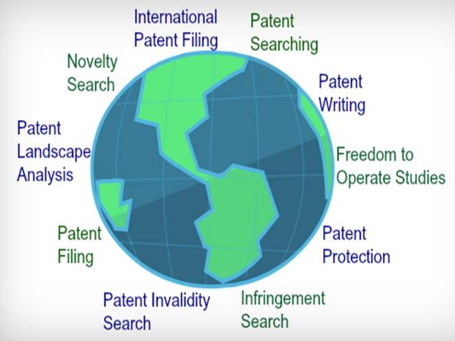 indian patent search engine patent filing procedure in india prior art search report